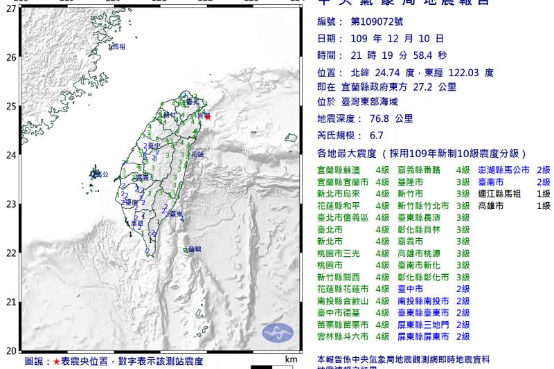 台灣昨(10)日晚間9時19分發生芮氏規模6.7的有感地震,共11縣市最大震度4級,為今年最大地震。(取自中央氣象局網站)