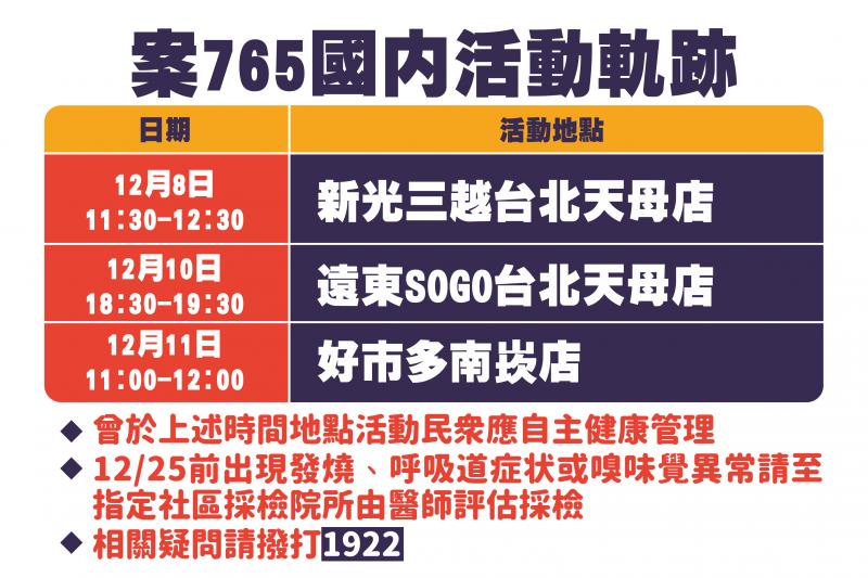 台灣新冠肺炎案765紐西蘭籍機師活動軌跡(CDC)