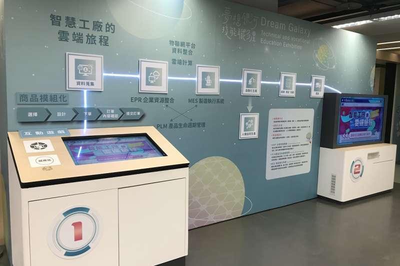 這次展出內容智慧工廠的雲端旅行,介紹透過機器手臂智能,可以打造出無人工廠的概念。(圖/國立資訊圖書館)