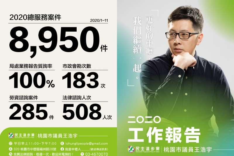 2020王浩宇工作報告1。(王浩宇辦公室提供)