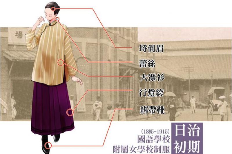 日治時期的「臺北第三高等女學校」為現今中山女高的前身,當時對於女學生的穿搭規定相當嚴格,除了裙子必須高於腳踝十公分、上衣下擺要比袖口高五公分外,還有很多規定需要遵守。(圖/ 台灣服飾誌提供)