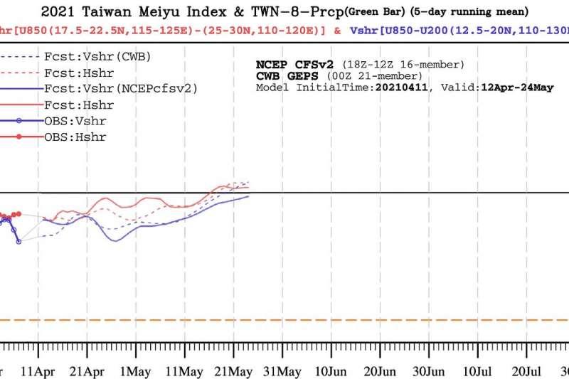 鄭明典指有點曙光,梅雨指標繼續觀察。取自鄭明典臉書