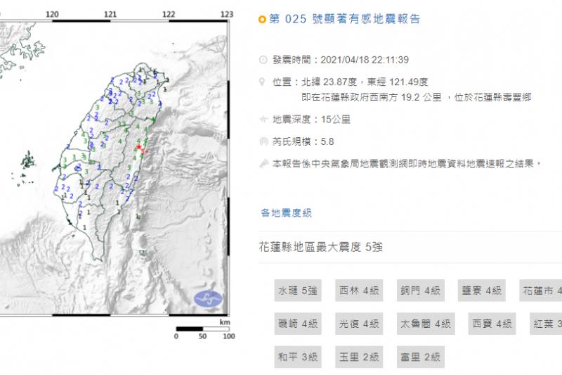 花蓮地區18日3分鐘內接連2地震。(取自中央氣象局網站)
