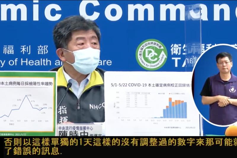 中央流行疫情指揮官陳時中(圖中)22日以「校正回歸」方式統計並公佈確診個案數,卻引起不少批評聲浪。(擷取自中央流行疫情指揮中心YouTube直播頻道)