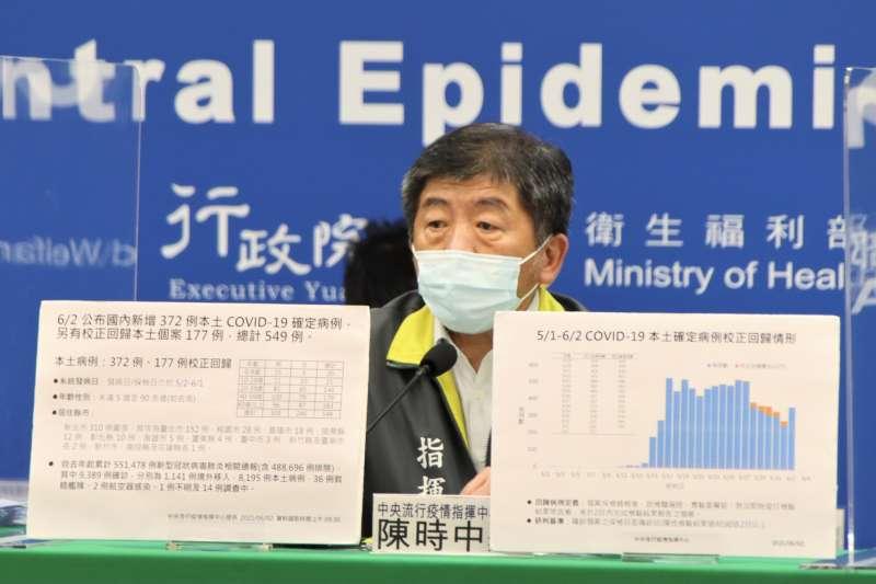 陳時中指出,有關增購疫苗,現實環境看來相當困難,但仍有跟原廠在洽談。(資料照,中央流行疫情指揮中心提供)