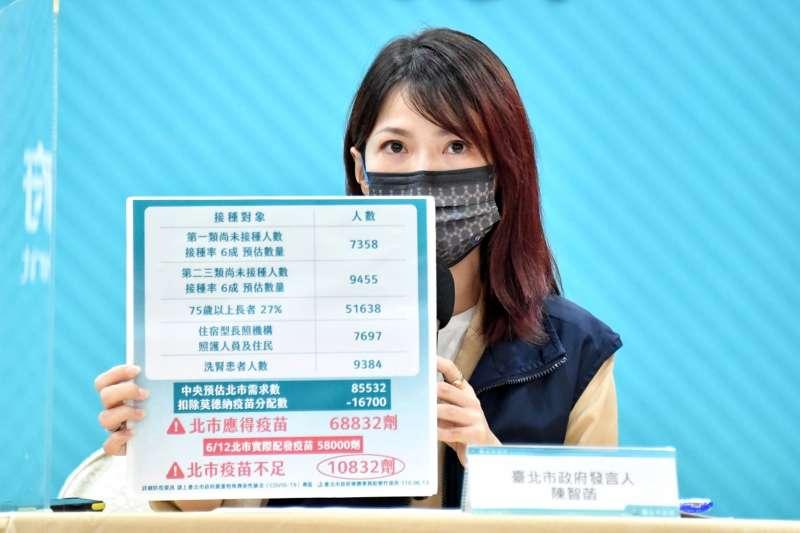 台北市政府發言人陳智菡表示,中央預估北市需求數為8萬5532人,扣掉莫德納疫苗應該拿到68832劑,但這次北市實際拿到疫苗數僅58000劑。(台北市政府提供)