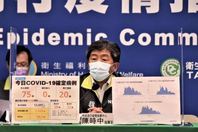中央流行疫情指揮中心指揮官陳時中宣布,國內22日新增79例新冠肺炎確診病例。(資料照,中央流行疫情指揮中心提供)