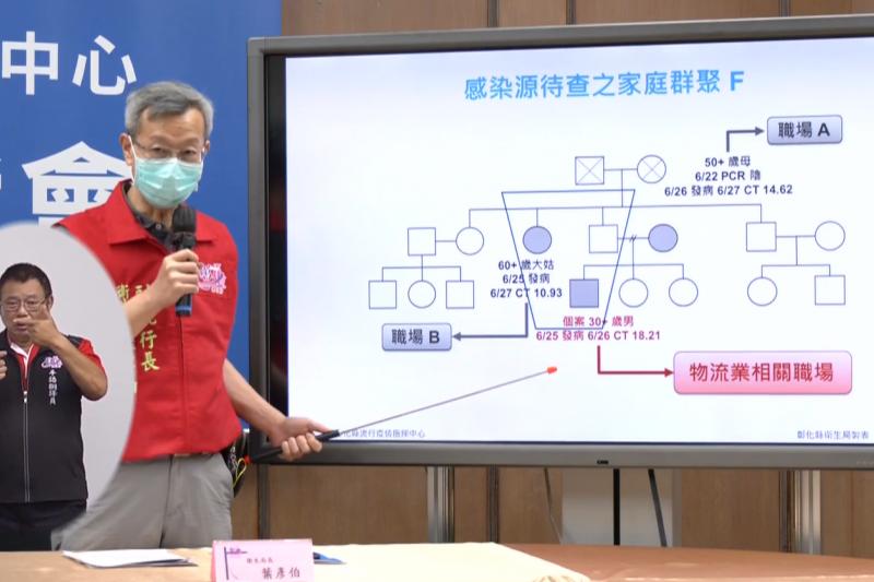 彰化縣28日新增1例新冠肺炎本土個案,衛生局長葉彥伯(見圖)出面說明。(取自彰化縣疫情記者會直播)