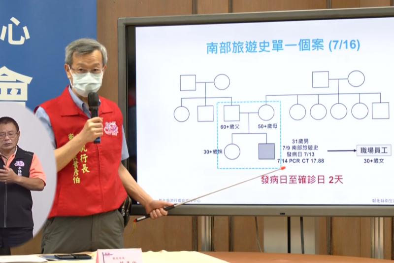 彰化縣衛生局長葉彥伯說明16日新增個案。(取自彰化縣長王惠美臉書直播影片)