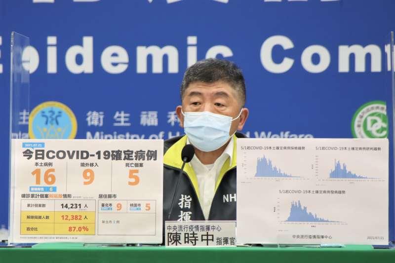 指揮官陳時中公布31日國內新增12例確診個案,分別為11例本土及1例境外移入;另確診個案中無新增死亡。(資料照,指揮中心提供)