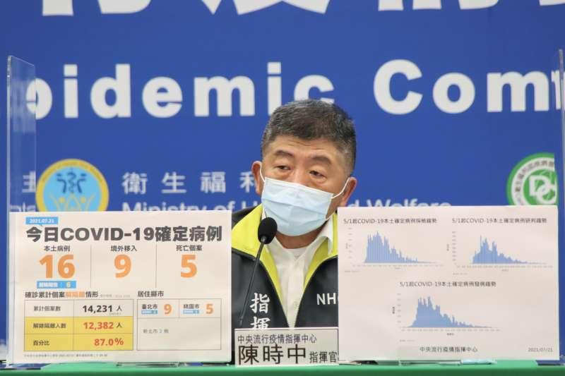中央流行疫情指揮中心24日召開記者會,宣布全國自27日起警戒降至二級。(資料照,中央流行疫情指揮中心提供)