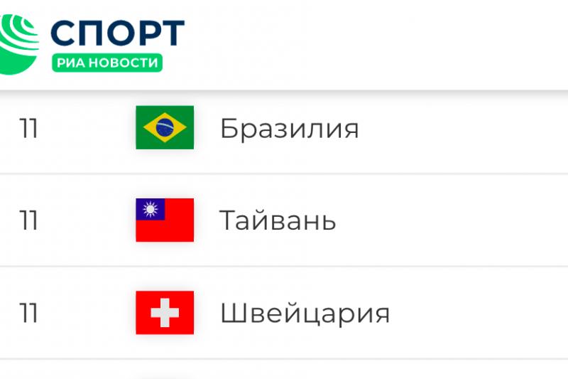有網友發現,俄羅斯官媒「俄新社」統計各國獎牌頁面,不僅稱我國為「台灣」,更大方放上中華民國國旗,掀起熱議。(取自RIA Novosti)