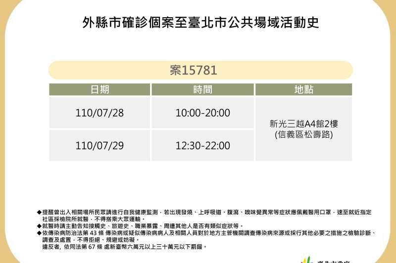 20210731-台北市政府31日公布確診個案足跡。(台北市政府提供)