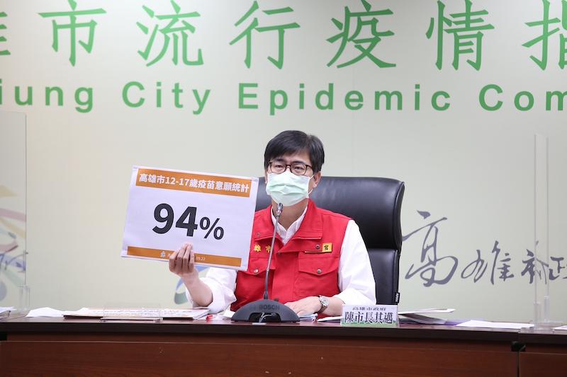 陳其邁於昨(22)日召開防疫會議記者會,指出國、高中生疫苗接種意願已達94%。(圖/高市府提供)