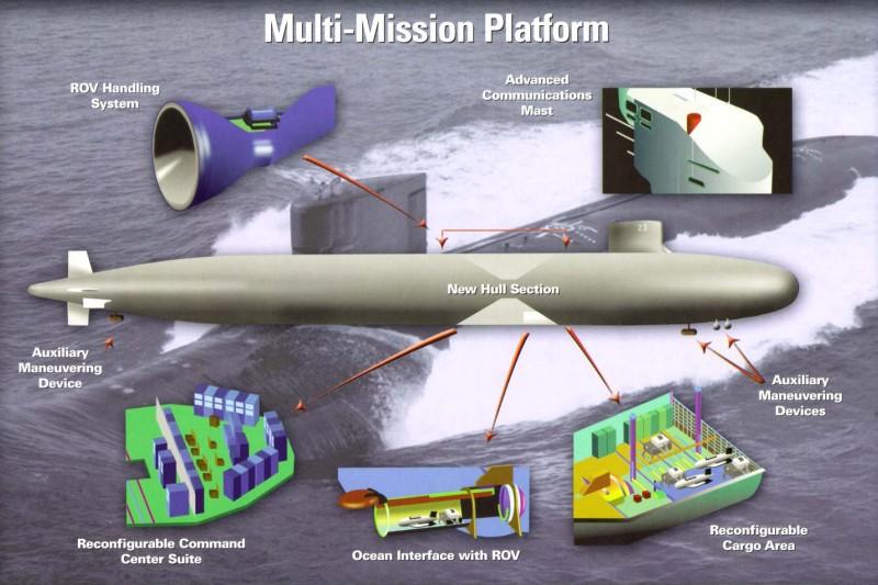 第三艘海狼級核攻擊潛艦吉米卡特號(SSN-23)的多任務平台(MMP)。(維基百科/公用領域)