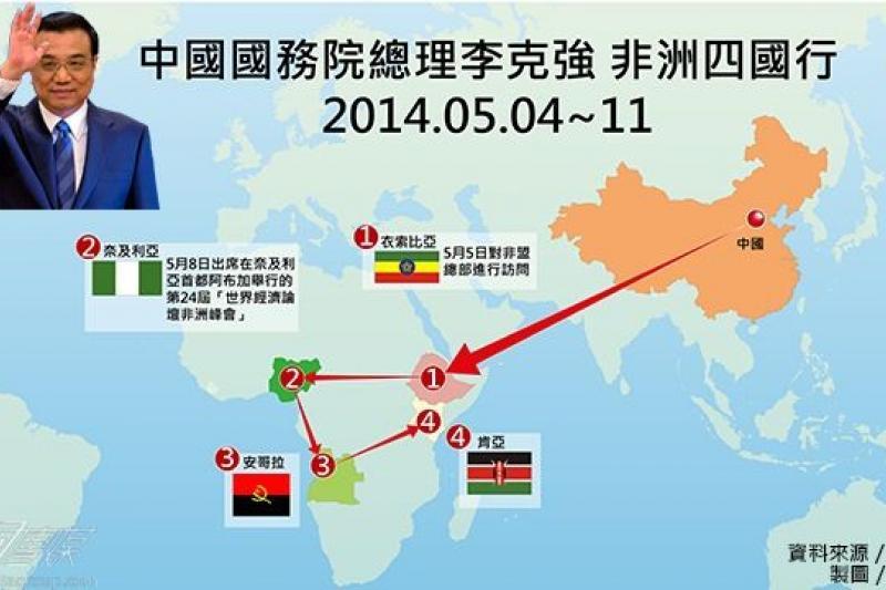 中國國務院總理李克強非洲四國之旅。(風傳媒製圖)