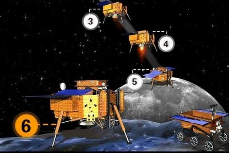 嫦娥三號登月示意圖。(圖取自網路)
