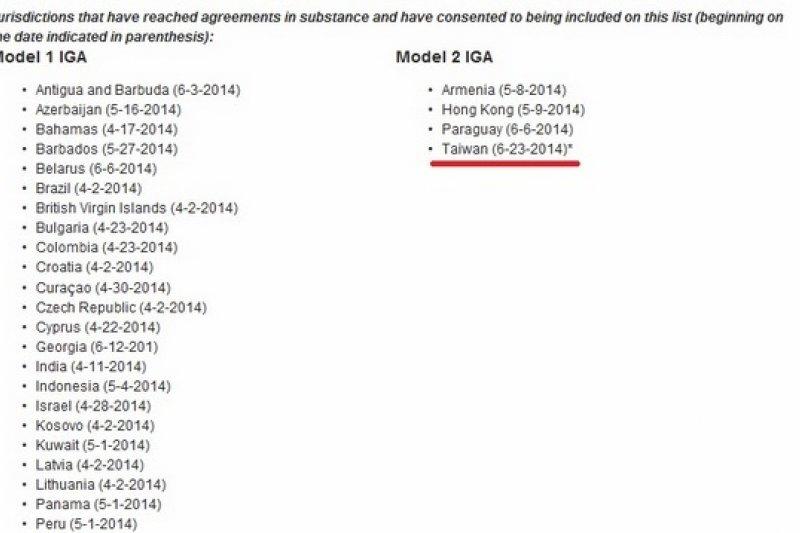 美國外國帳戶稅務遵守法案預計7月實施,目前美國財政部已在官網上將台灣列為「視同簽署國家」。(取自美國財政部網站)
