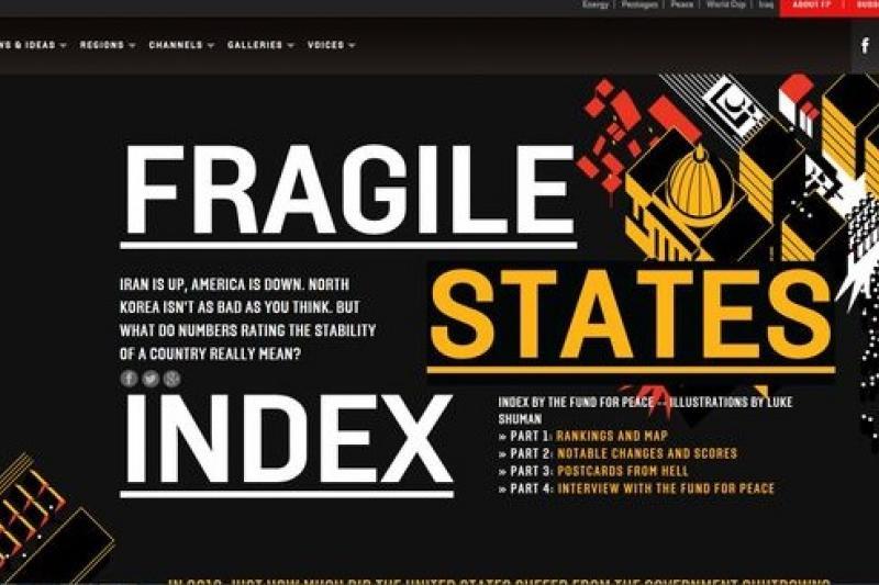 《外交政策》雙月刊公佈脆弱國家指數。(翻攝自官網)