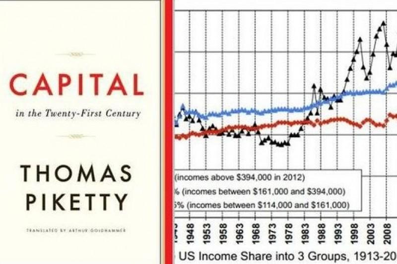 皮凱提《21世紀資本論》主要論述是:放任自由市場造成的貧富差距,社會終將因為財富分配不公而動亂。(取自網路)