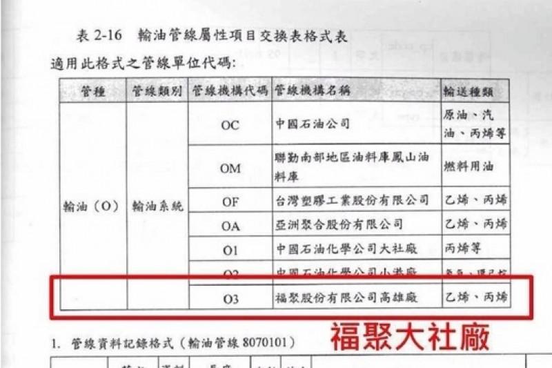 民進黨立委段宜康於臉書上張貼圖表,指不具名國民黨立委的爆料為烏龍爆料。(取自段宜康臉書)