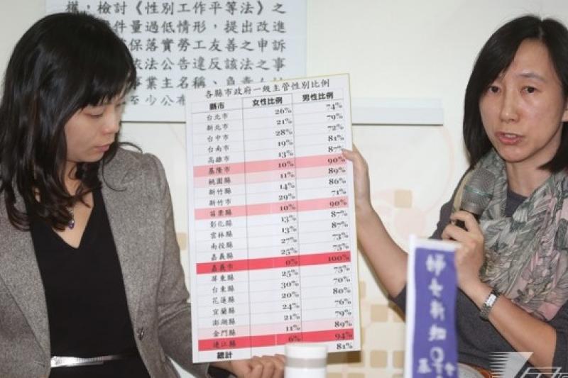 婦女新知基金會20日召開記者會,婦女新知監事楊宛瑩(右)指出,目前全台22個縣市政府的女性主管比例平均不到3分之1,高階女性首長比例仍低。(余志偉攝)
