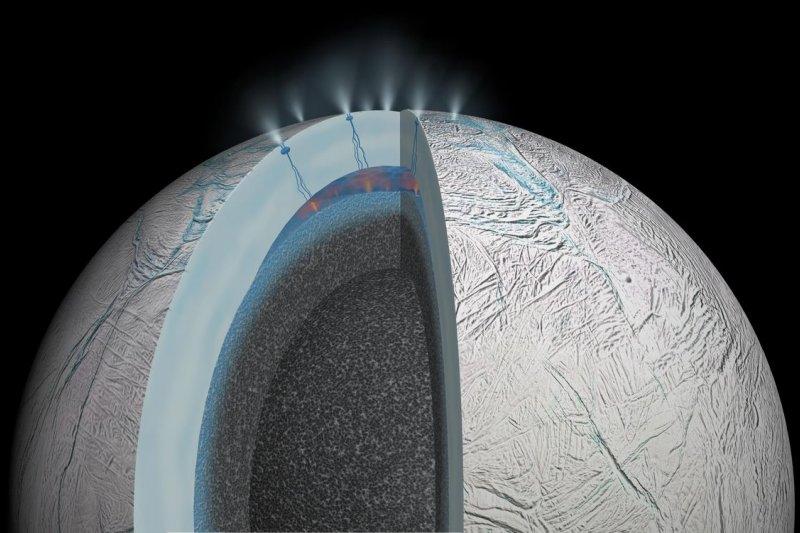 土衛二的海底熱泉,可能是孕育生命的源頭。(維基百科)