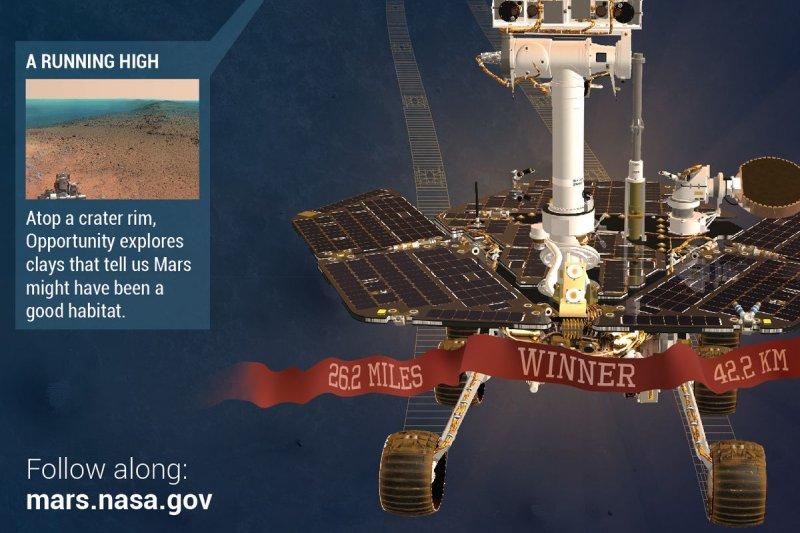 勇敢的火星漫遊車「機遇號」,獨自在遙遠的外太空跑完一場馬拉松!(NASA)