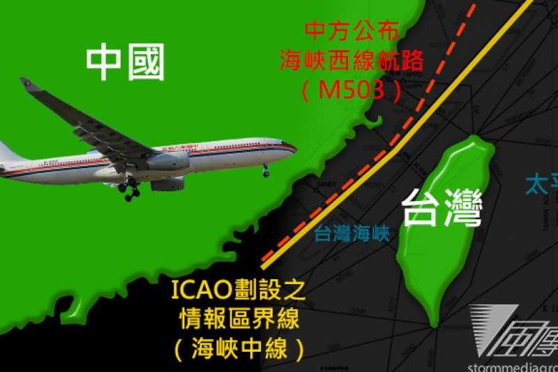 中方畫設新航線,M503航路距海峽中線僅7.8公里,我方仍希望透過兩岸協商管道,尋求中方將新航路西移。(飛機圖片:王俊博提供/影像合成:風傳媒)