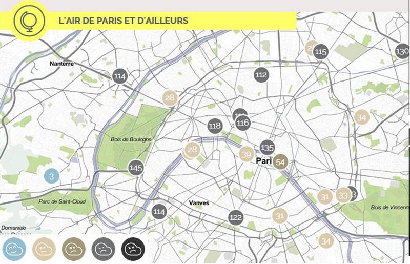 巴黎的空污檢測顯示細懸浮微粒確實過多。 (翻攝網路)