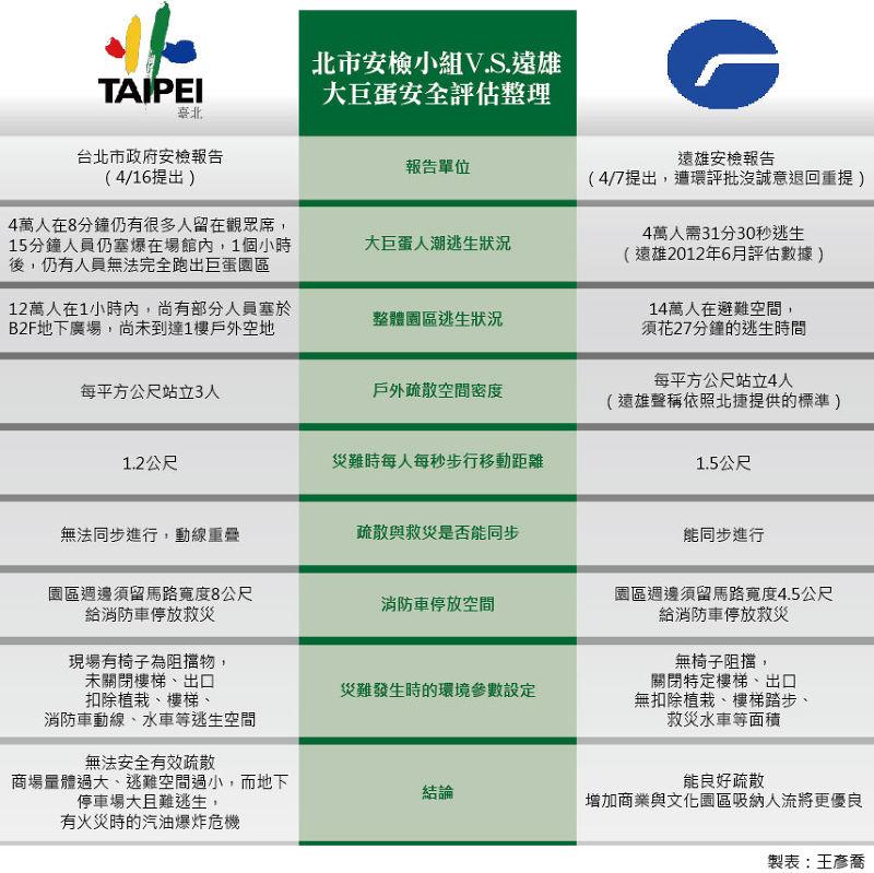 20150429-SMG0035-001-遠雄VS北市安檢小組.jpg