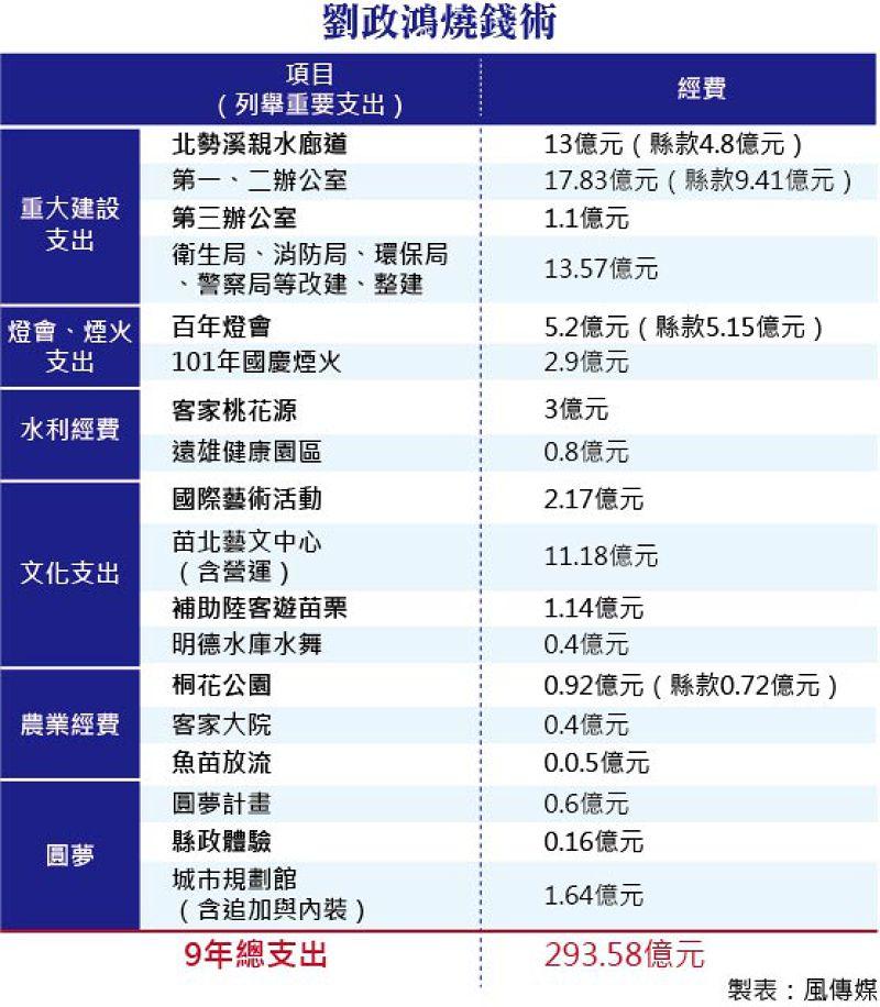 20150508-010-SMG0035-劉政鴻燒錢術