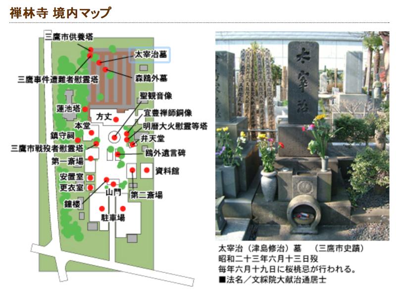 禪林寺內的太宰治墓,從地圖可以看到,太宰治最後確實如願葬身在森鷗外旁。(禪林寺官網)