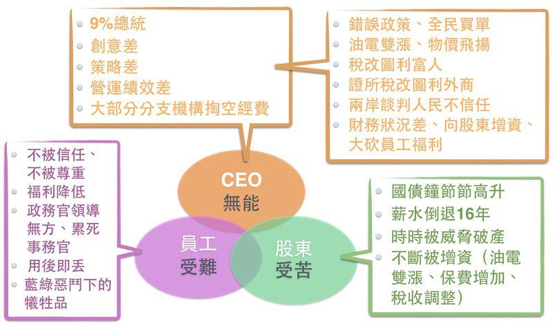 20150717-SMG0045-102-莊錦華投書-莊錦華提供.jpg