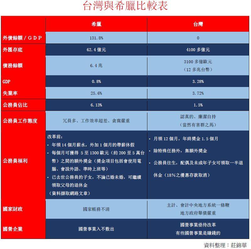 20150717-SMG0045-103-莊錦華投書-莊錦華提供.jpg