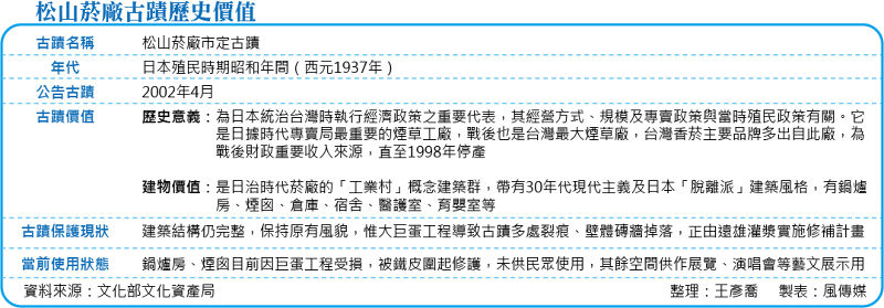 20150724-003-SMG0035-松山菸廠古蹟歷史價值由