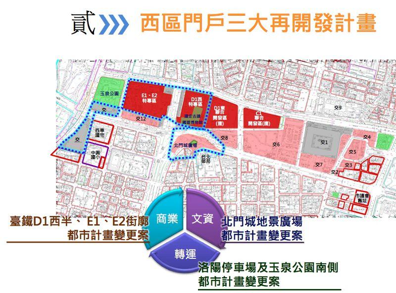 西區門戶計劃(台北市都發局)