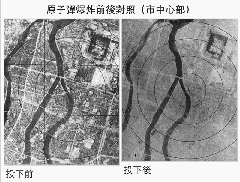 廣島原爆前後的市容鳥瞰,右圖可以清楚看到爆炸點所在的市中心幾乎被夷為平地,地上建物全部消失。(維基百科)