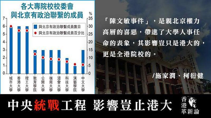 中央統戰工程 影響的豈止港大。(取自香港革新論)