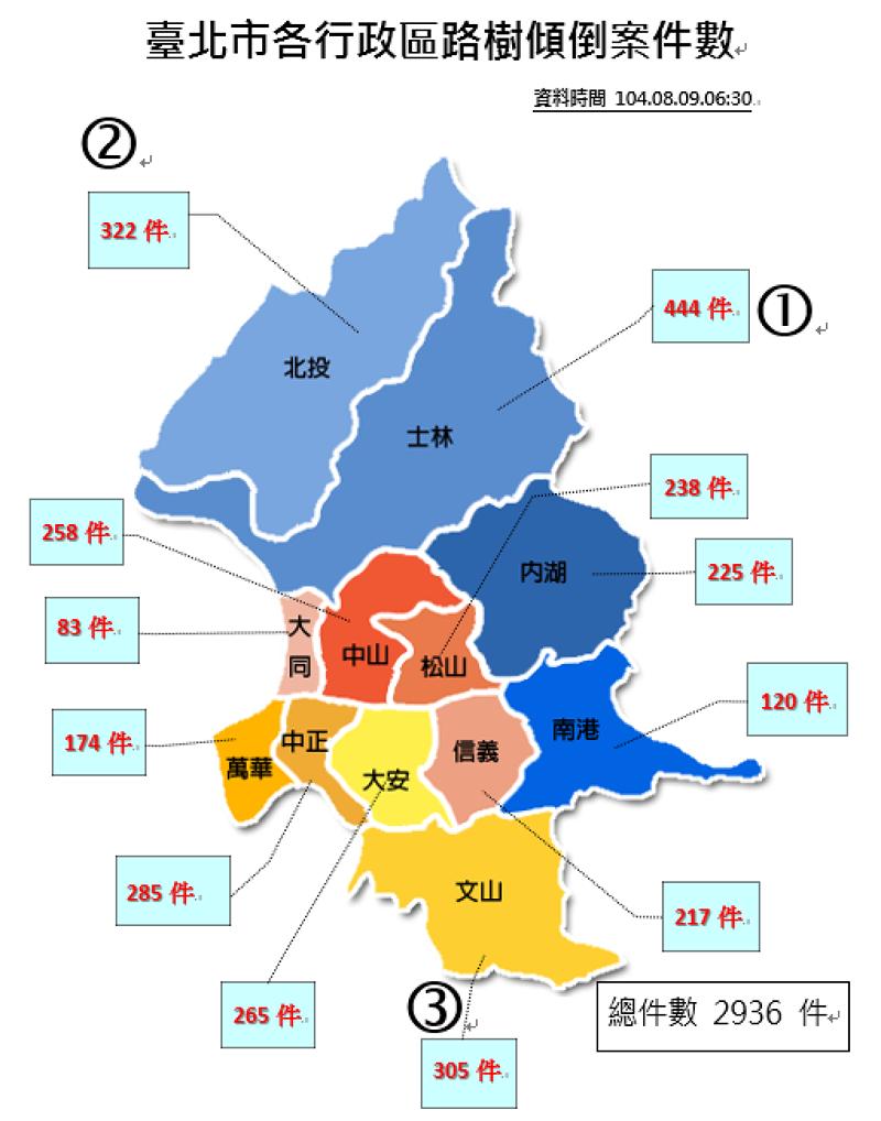 臺北市各行政區路樹傾倒案件數(取自臺北市政府網站)