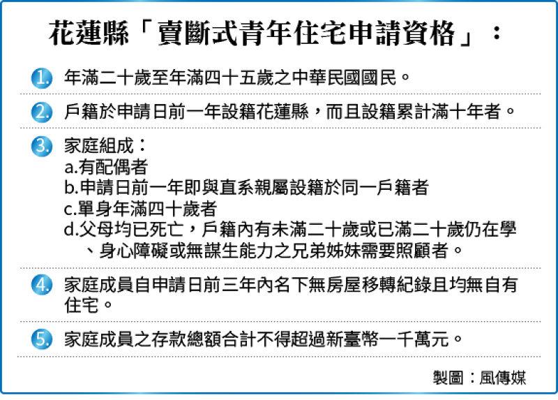 20150820-SMG0034-T01-花蓮縣「賣斷式青年住宅申請資格」