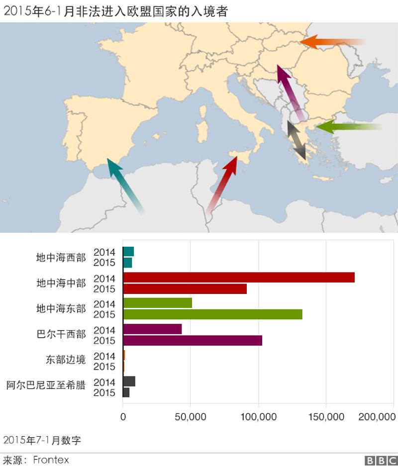 地中海難民遷徙圖。(BBC中文網)
