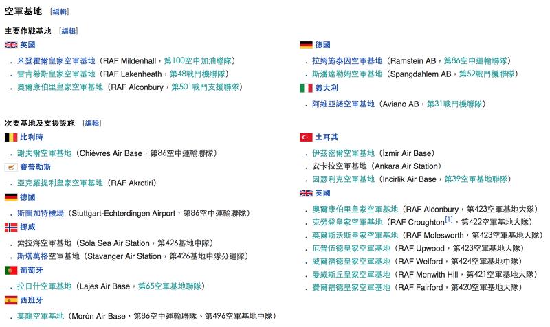 美軍駐歐空軍基地一覽。(維基百科)