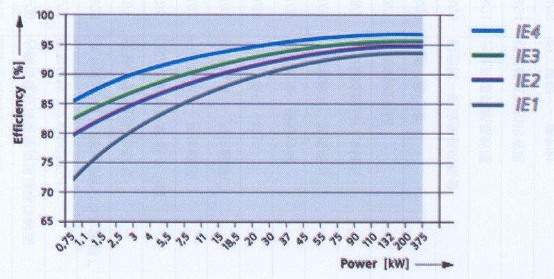 能源系列專題配合圖表