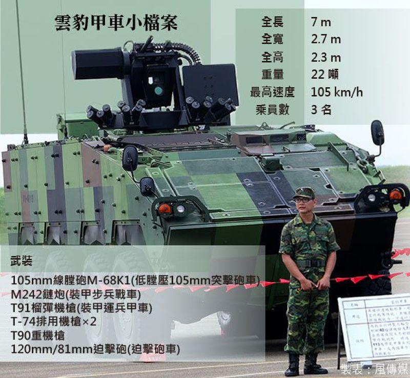 20150611-SMG0035-001-雲豹甲車小檔案(吳逸驊攝/製表:風傳媒)