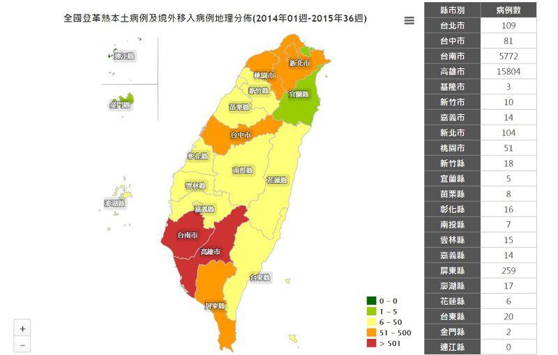 20150908-SMG0045-008-登革熱疫情-疾管署網站.JPG