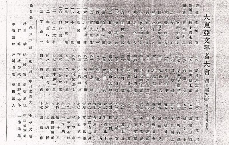 第一回大東亞文學者大會,龍瑛宗、張我軍、張文環都列名其中。(印刻文學提供)
