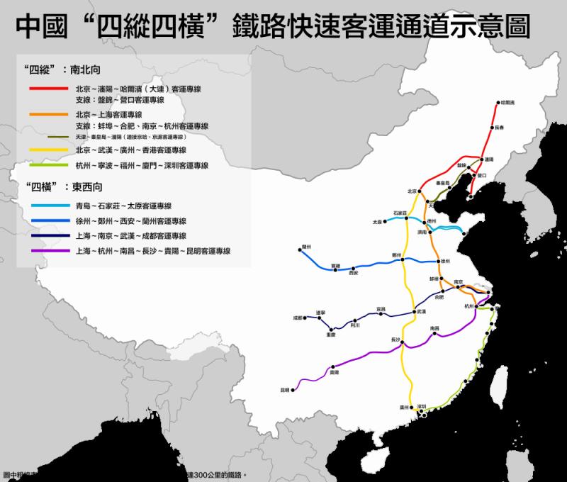中國高鐵路線圖。(維基百科)