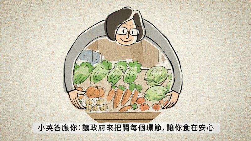蔡英文的食安五環讓政府作為人民食安的守護神.jpg
