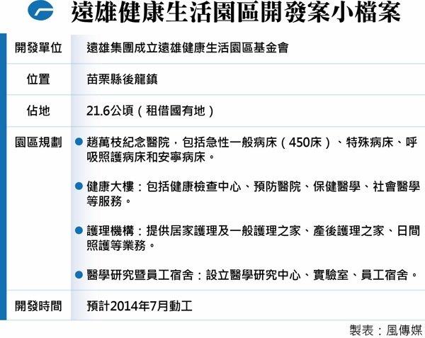 20140606-002-SMG0035-遠雄健康生活園區開發案小檔案.jpg